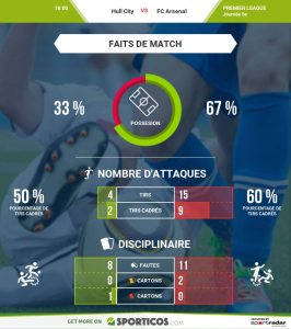 infographic_fr_247749_match-facts_770